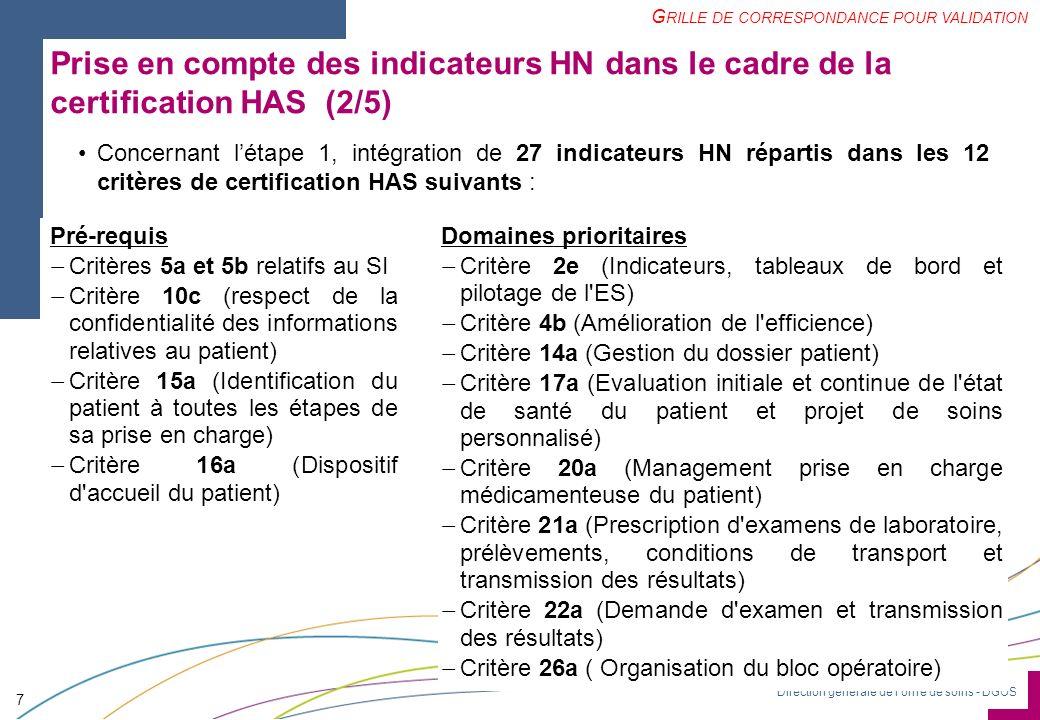 Direction générale de loffre de soins - DGOS Prise en compte des indicateurs HN dans le cadre de la certification HAS (2/5) 7 Concernant létape 1, int