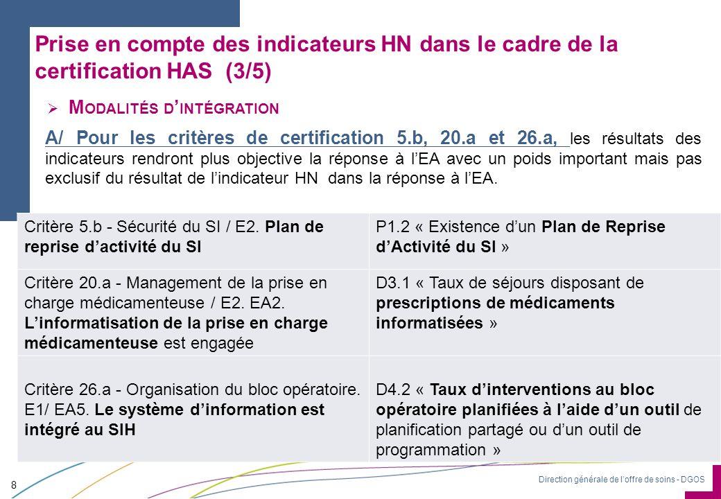 Direction générale de loffre de soins - DGOS Prise en compte des indicateurs HN dans le cadre de la certification HAS (4/5) 9 M ODALITÉS D INTÉGRATION B/ Pour les autres critères de certification concernés, en fonction des résultats des indicateurs HN, impact éventuel sur le niveau de réponse à lEA corrélé à lindicateur.