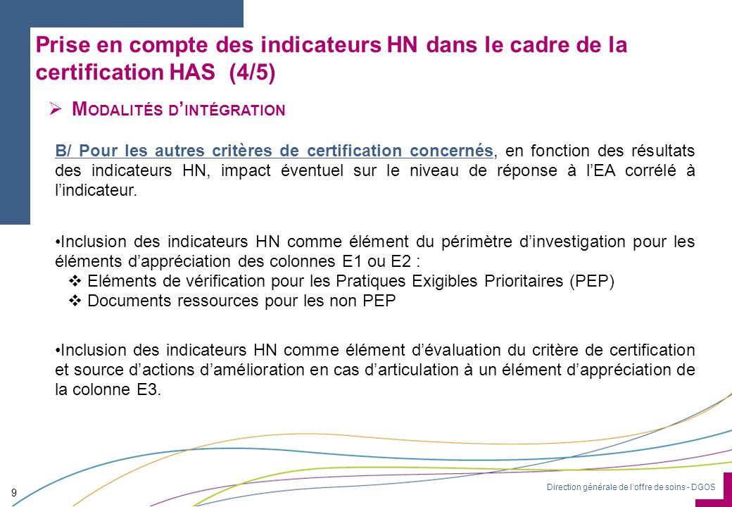 Direction générale de loffre de soins - DGOS Prise en compte des indicateurs HN dans le cadre de la certification HAS (4/5) 9 M ODALITÉS D INTÉGRATION