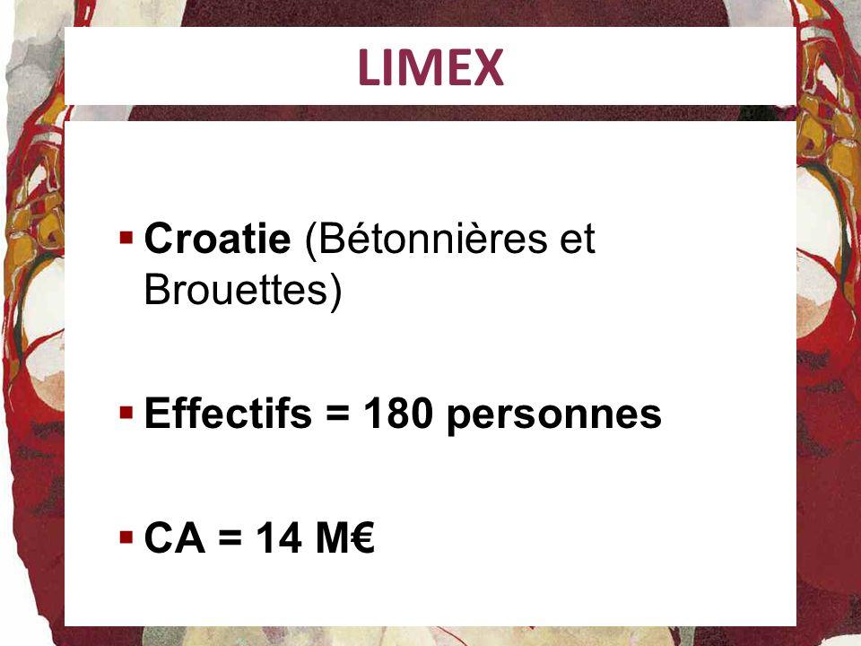 LIMEX Croatie (Bétonnières et Brouettes) Effectifs = 180 personnes CA = 14 M