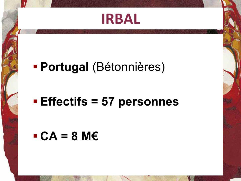 IRBAL Portugal (Bétonnières) Effectifs = 57 personnes CA = 8 M