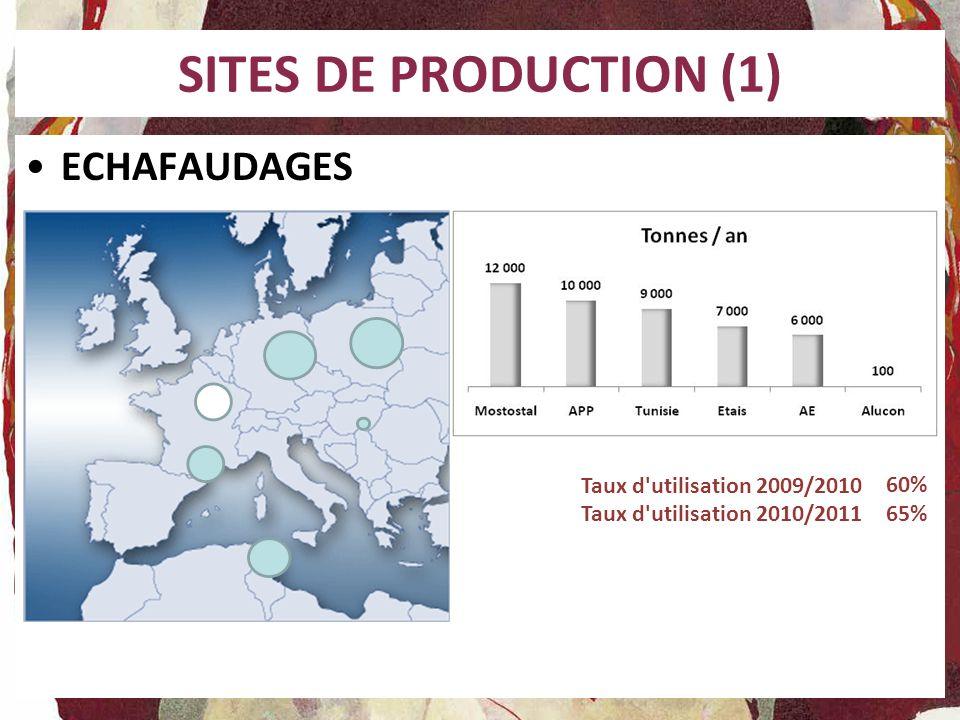 SITES DE PRODUCTION (1) ECHAFAUDAGES Taux d'utilisation 2009/2010 Taux d'utilisation 2010/2011 60% 65%