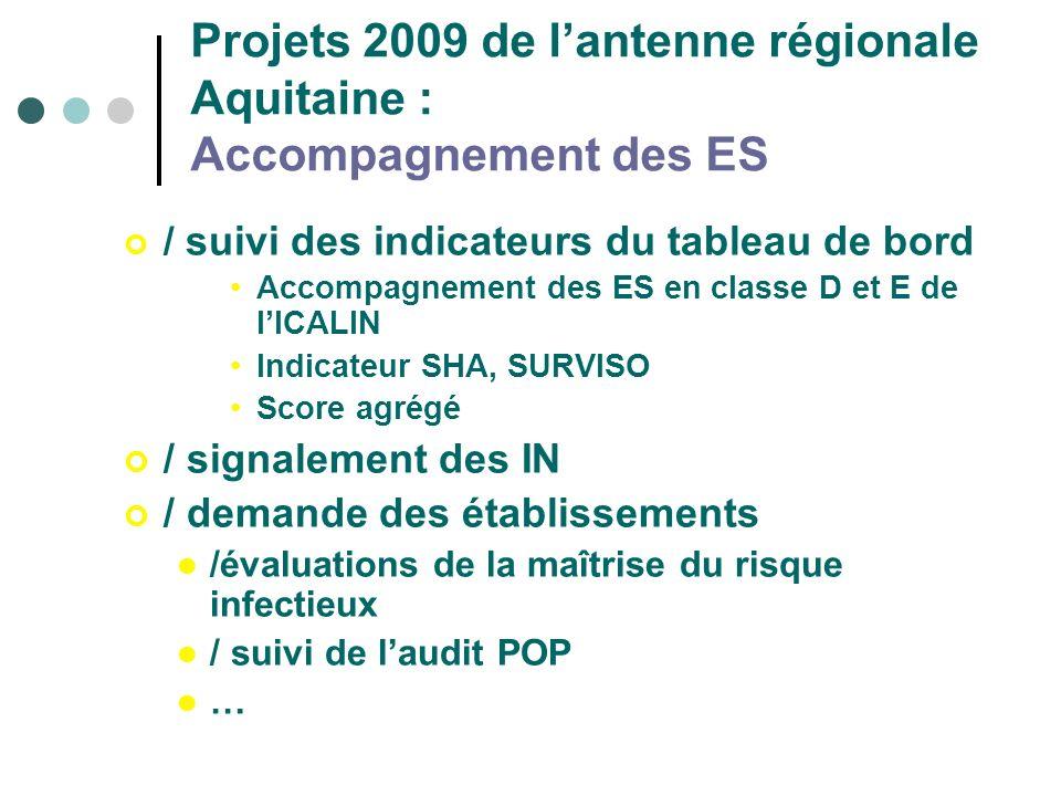 Projets 2009 de lantenne régionale Aquitaine : Accompagnement des EHPAD Evaluation en EHPAD Diffusion du manuel dEvaluation de la maîtrise du risque infectieux en EHPAD Formations (IMS XA – Contact : CFPPS) 4, 5 et 6 février 2009 3, 4 et 5 juin 2009 14,15 et 16 octobre 2009 Renouvellement dune journée du réseau « EHPAD »