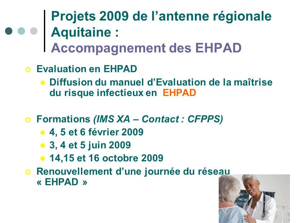 Projets 2009 de lantenne régionale Aquitaine : Accompagnement des EHPAD Evaluation en EHPAD Diffusion du manuel dEvaluation de la maîtrise du risque i