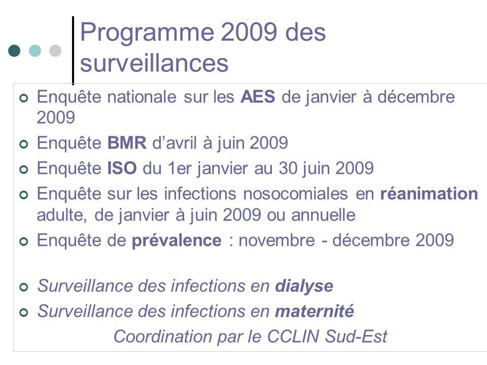 Programme 2009 des surveillances Enquête nationale sur les AES de janvier à décembre 2009 Enquête BMR davril à juin 2009 Enquête ISO du 1er janvier au