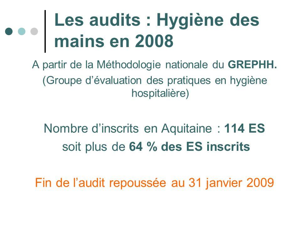 Les audits : Hygiène des mains en 2008 A partir de la Méthodologie nationale du GREPHH. (Groupe dévaluation des pratiques en hygiène hospitalière) Nom