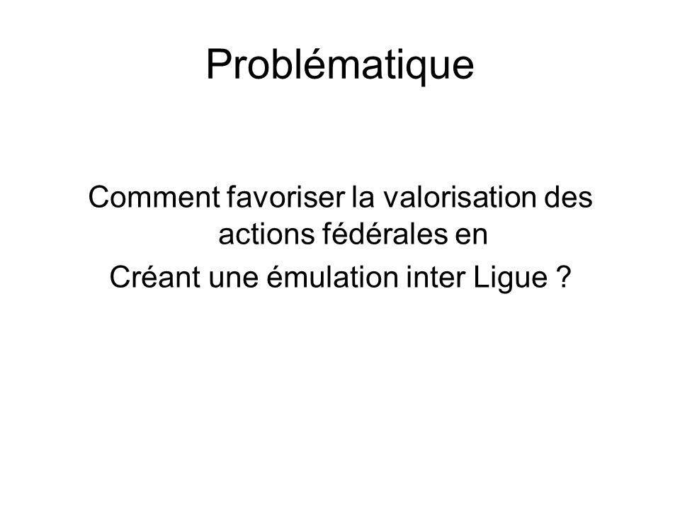 Problématique Comment favoriser la valorisation des actions fédérales en Créant une émulation inter Ligue ?