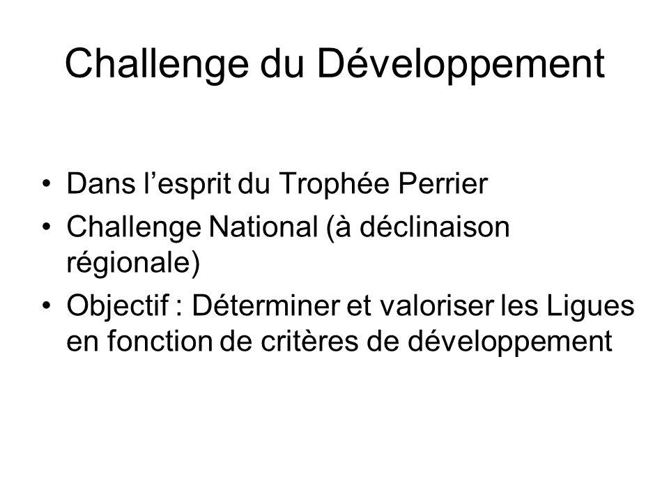 Dans lesprit du Trophée Perrier Challenge National (à déclinaison régionale) Objectif : Déterminer et valoriser les Ligues en fonction de critères de