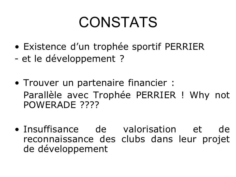 CONSTATS Existence dun trophée sportif PERRIER - et le développement ? Trouver un partenaire financier : Parallèle avec Trophée PERRIER ! Why not POWE