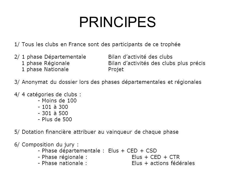 PRINCIPES 1/ Tous les clubs en France sont des participants de ce trophée 2/ 1 phase DépartementaleBilan dactivité des clubs 1 phase RégionaleBilan da