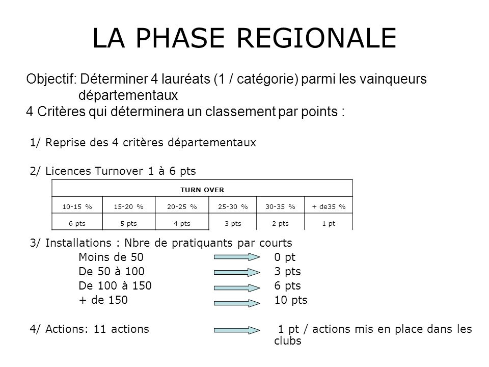 LA PHASE REGIONALE 1/ Reprise des 4 critères départementaux 2/ Licences Turnover 1 à 6 pts 3/ Installations : Nbre de pratiquants par courts Moins de