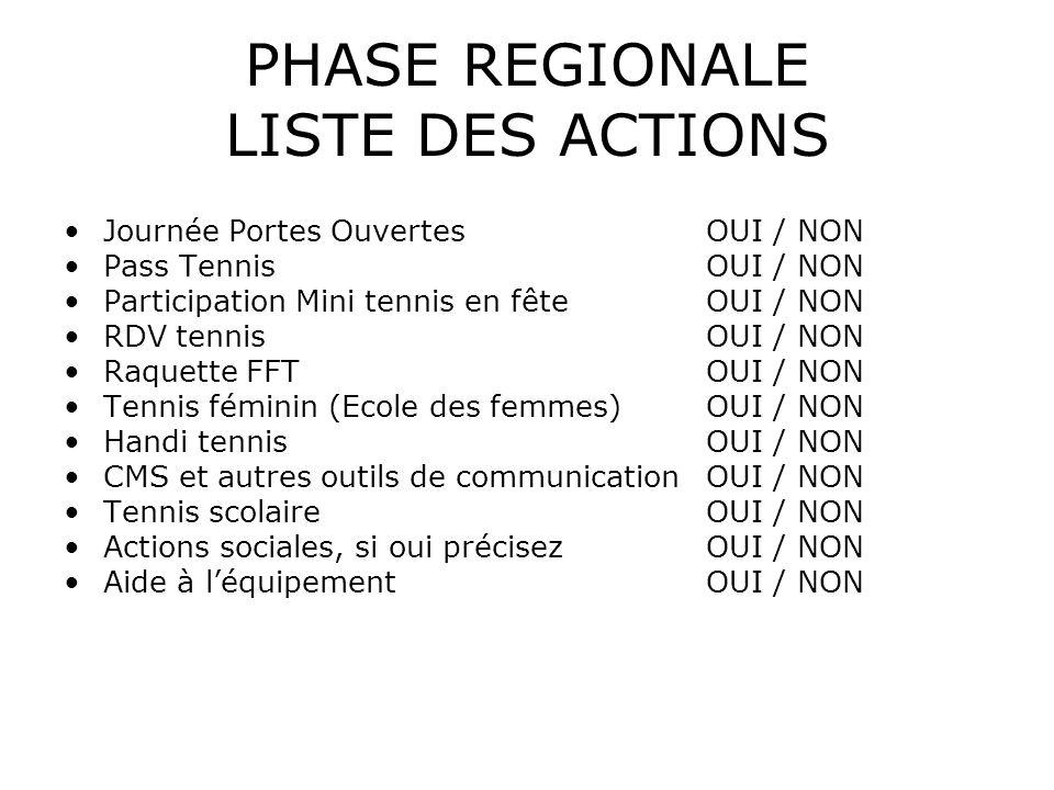 PHASE REGIONALE LISTE DES ACTIONS Journée Portes Ouvertes OUI / NON Pass Tennis OUI / NON Participation Mini tennis en fête OUI / NON RDV tennis OUI /