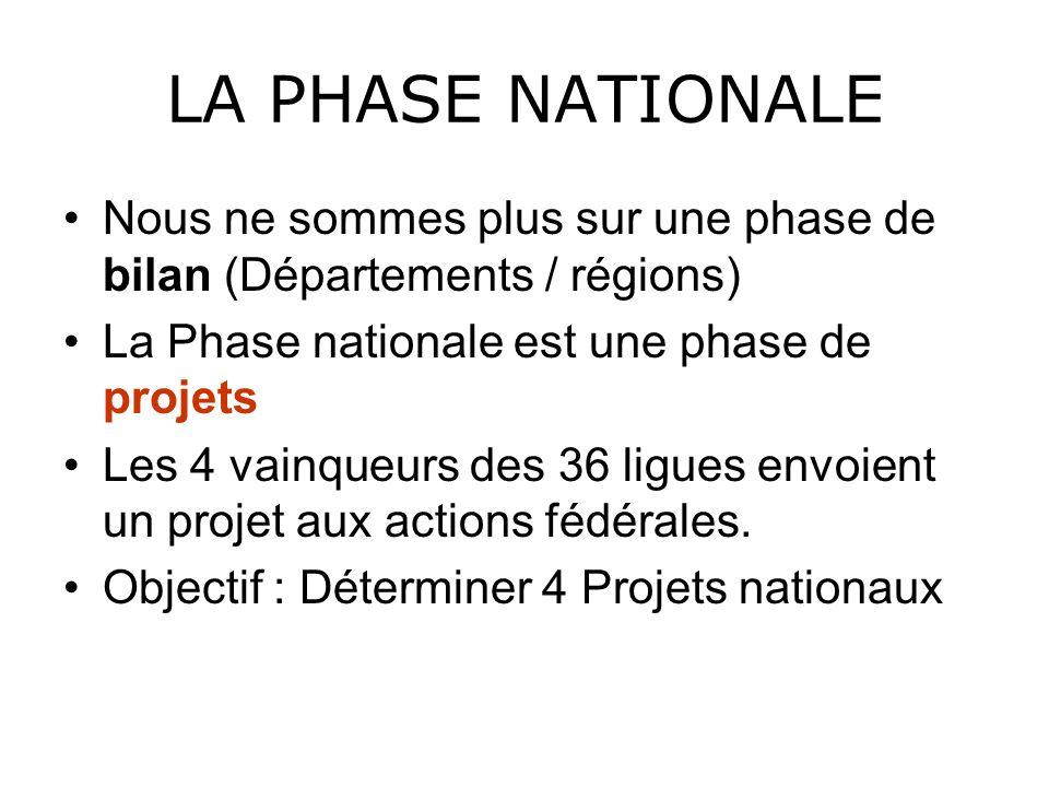LA PHASE NATIONALE Nous ne sommes plus sur une phase de bilan (Départements / régions) La Phase nationale est une phase de projets Les 4 vainqueurs de