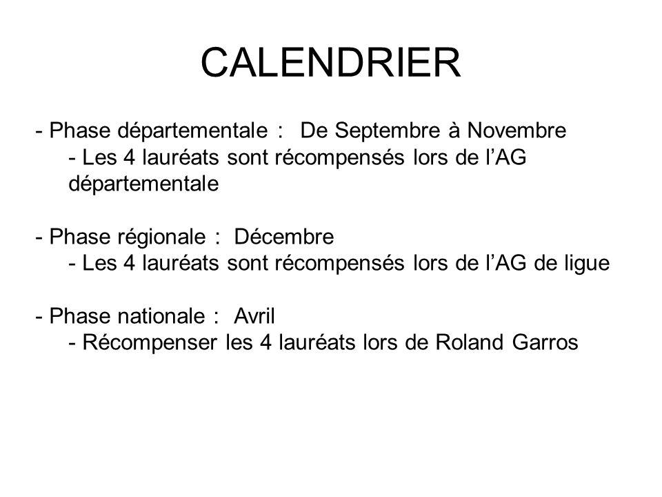 CALENDRIER - Phase départementale : De Septembre à Novembre - Les 4 lauréats sont récompensés lors de lAG départementale - Phase régionale :Décembre -
