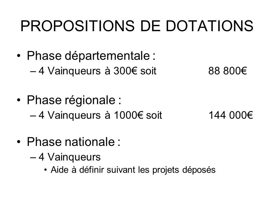 PROPOSITIONS DE DOTATIONS Phase départementale : –4 Vainqueurs à 300 soit88 800 Phase régionale : –4 Vainqueurs à 1000 soit144 000 Phase nationale : –