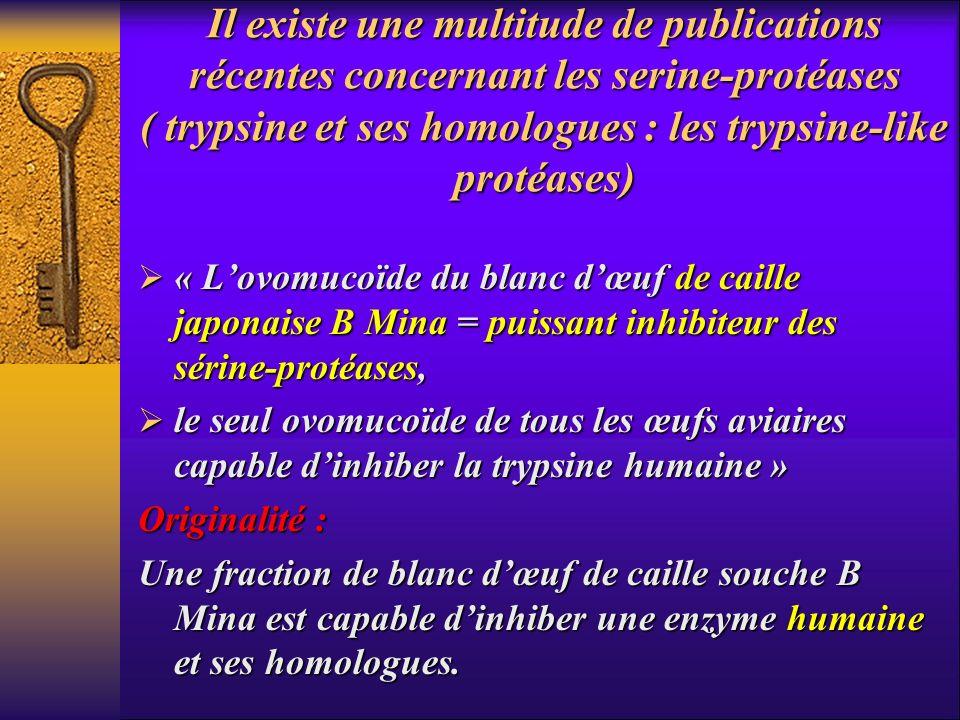 Lovomucoïde du blanc dœuf de caille japonaise a 2 activités essentielles: - anti-inflammatoire non spécifique chez lhomme et lanimal - spécifique anti-inflammatoire + anti-allergique (30% de la population)
