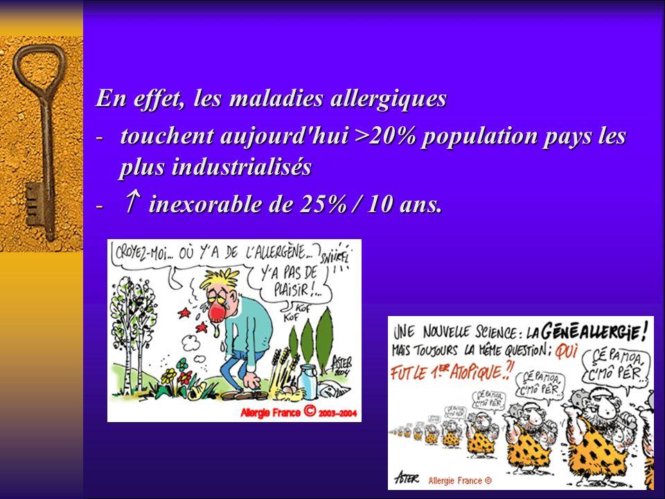 En effet, les maladies allergiques - touchent aujourd'hui >20% population pays les plus industrialisés - inexorable de 25% / 10 ans.