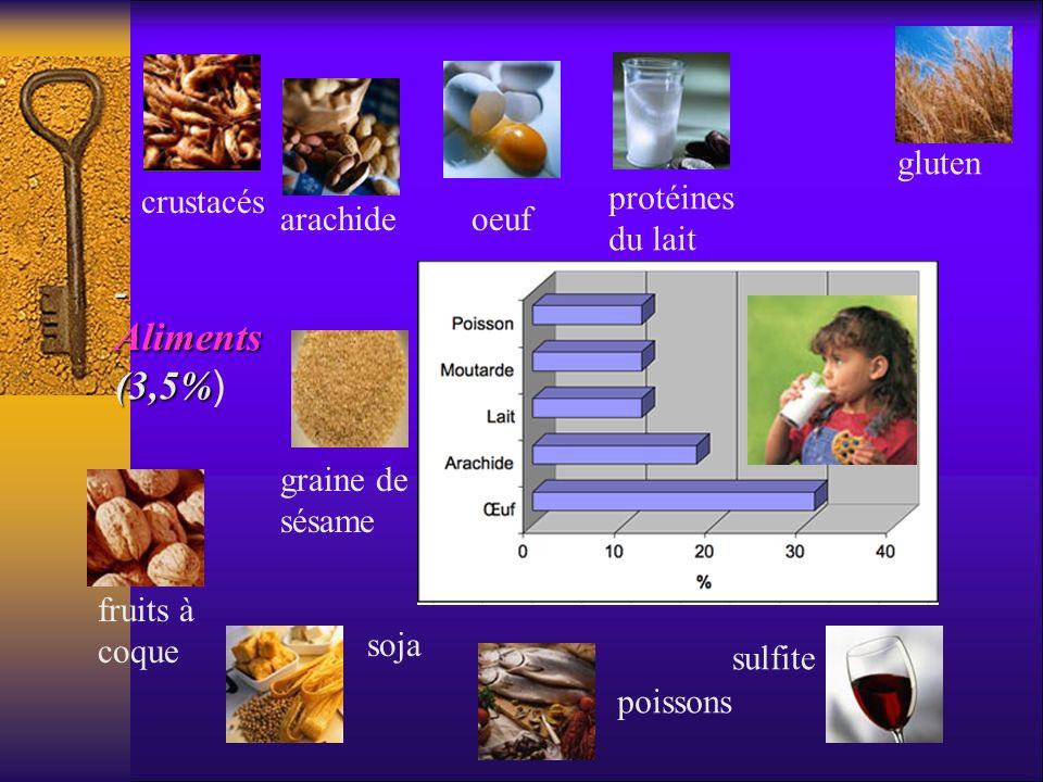- Aliments (3,5% - Aliments (3,5% ) sulfite crustacés arachideoeuf protéines du lait poissons fruits à coque graine de sésame soja gluten