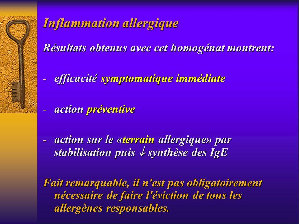 Inflammation allergique Résultats obtenus avec cet homogénat montrent: - efficacité symptomatique immédiate - action préventive - action sur le «terra