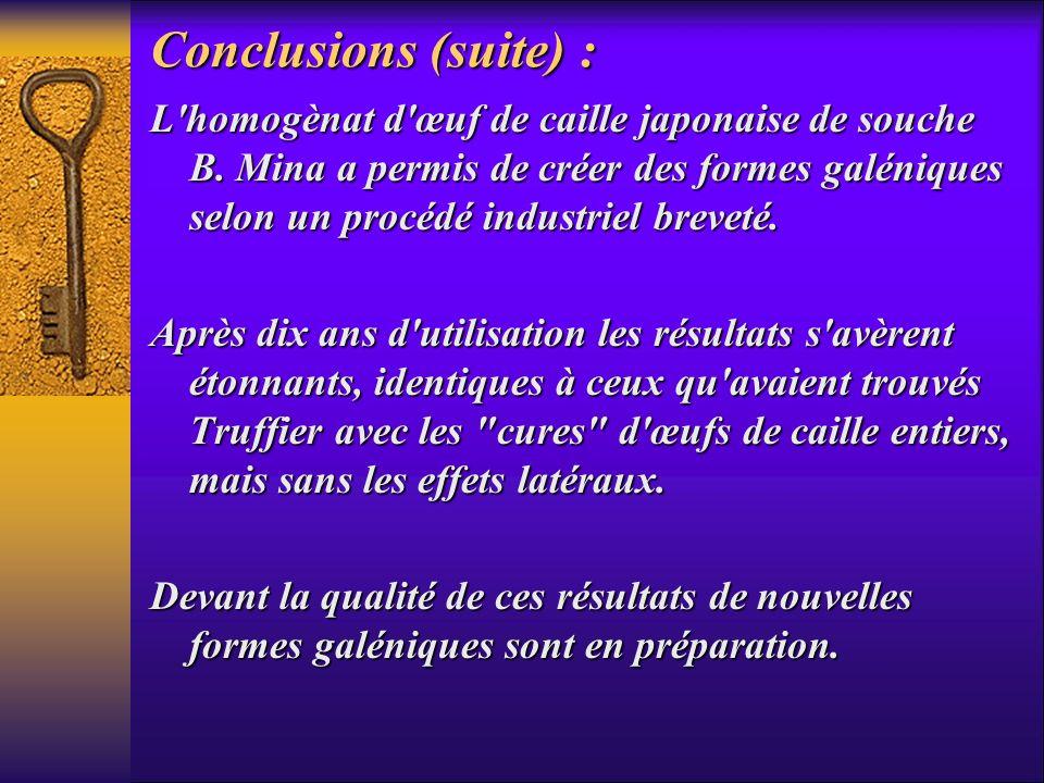 Conclusions (suite) : L'homogènat d'œuf de caille japonaise de souche B. Mina a permis de créer des formes galéniques selon un procédé industriel brev