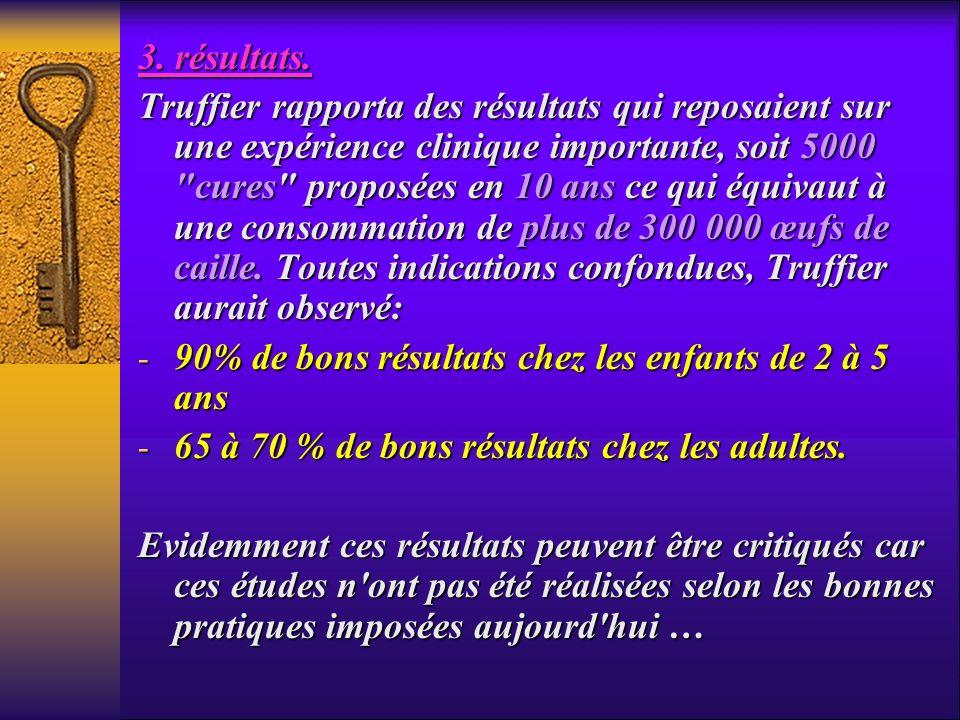 3. résultats. Truffier rapporta des résultats qui reposaient sur une expérience clinique importante, soit 5000