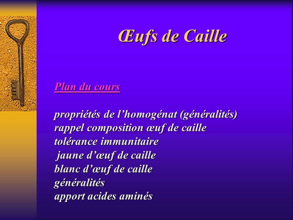Œufs de Caille Plan du cours propriétés de lhomogénat (généralités) rappel composition œuf de caille tolérance immunitaire jaune dœuf de caille jaune