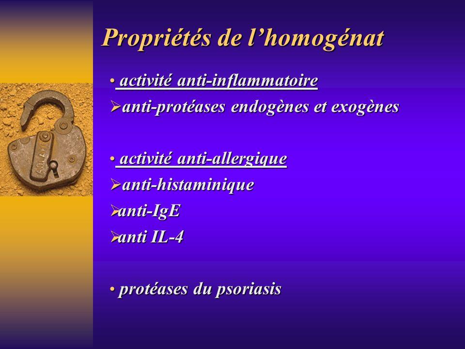 Propriétés de lhomogénat activité anti-inflammatoire activité anti-inflammatoire anti-protéases endogènes et exogènes anti-protéases endogènes et exog