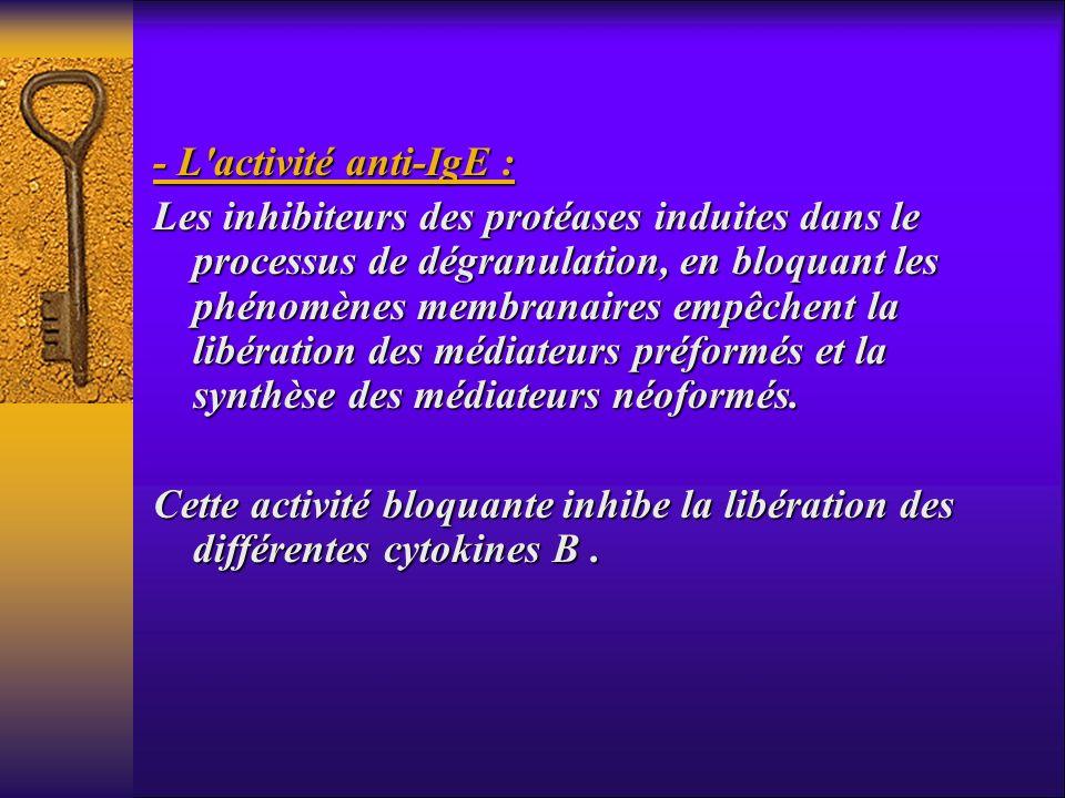 - L'activité anti-IgE : Les inhibiteurs des protéases induites dans le processus de dégranulation, en bloquant les phénomènes membranaires empêchent l