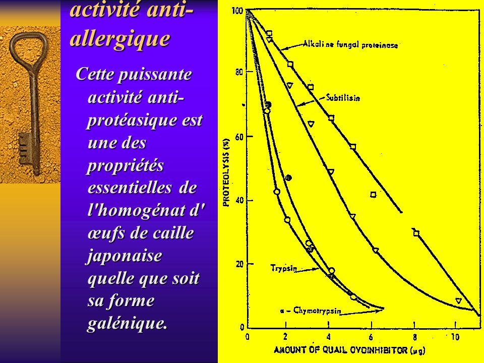 activité anti- allergique Cette puissante activité anti- protéasique est une des propriétés essentielles de l'homogénat d' œufs de caille japonaise qu