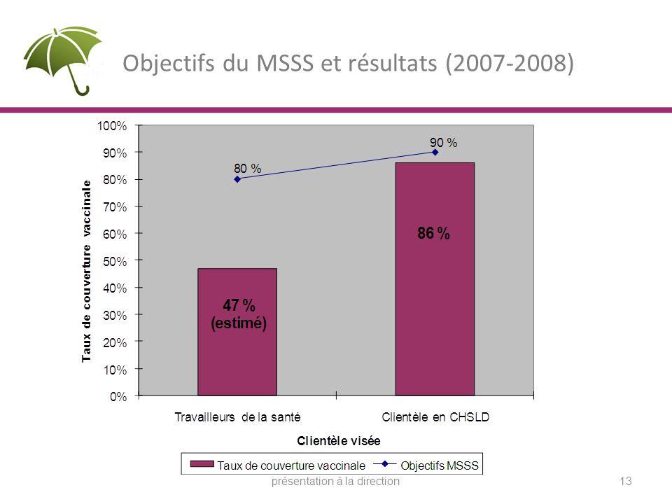 Objectifs du MSSS et résultats (2007-2008) présentation à la direction13