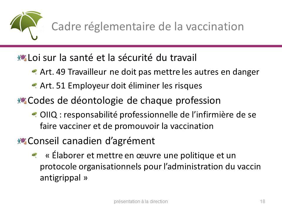 Cadre réglementaire de la vaccination Loi sur la santé et la sécurité du travail Art. 49 Travailleur ne doit pas mettre les autres en danger Art. 51 E