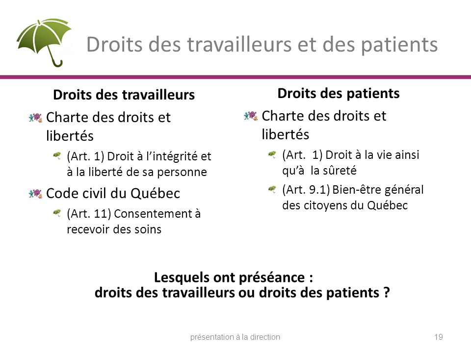 Droits des travailleurs et des patients Droits des travailleurs Charte des droits et libertés (Art. 1) Droit à lintégrité et à la liberté de sa person