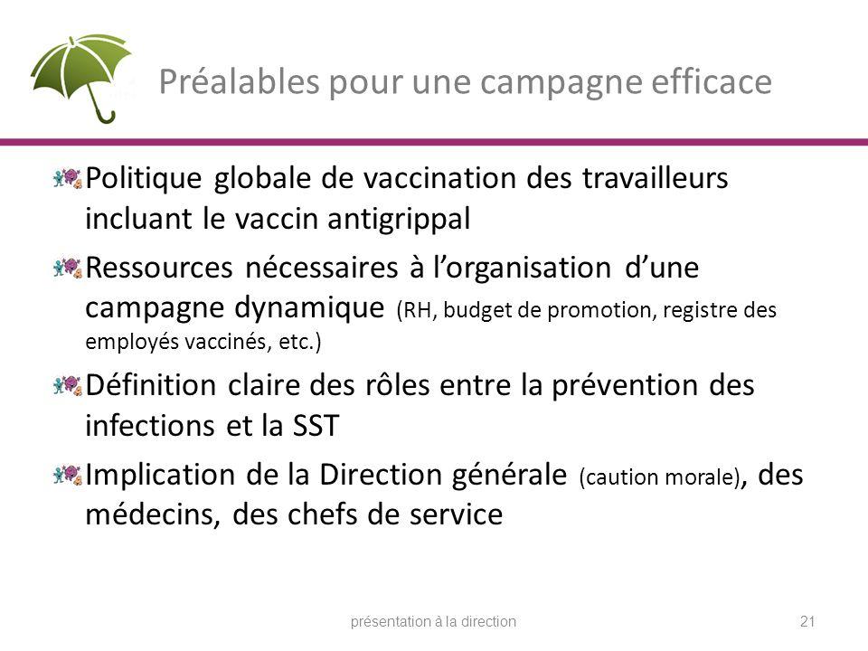 Préalables pour une campagne efficace Politique globale de vaccination des travailleurs incluant le vaccin antigrippal Ressources nécessaires à lorgan