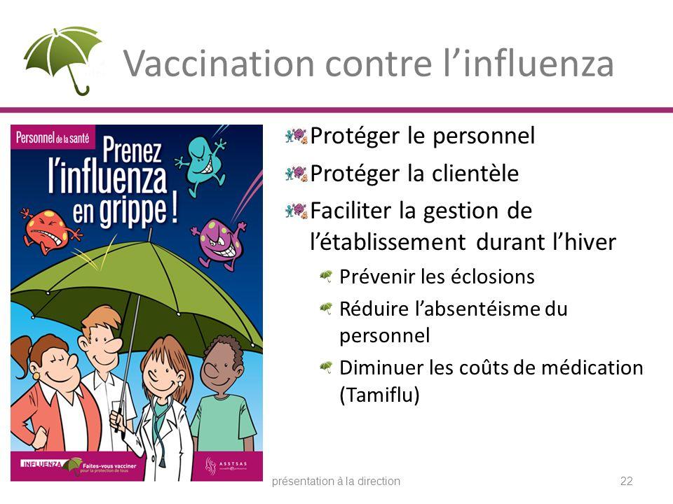 Vaccination contre linfluenza Protéger le personnel Protéger la clientèle Faciliter la gestion de létablissement durant lhiver Prévenir les éclosions Réduire labsentéisme du personnel Diminuer les coûts de médication (Tamiflu) présentation à la direction22