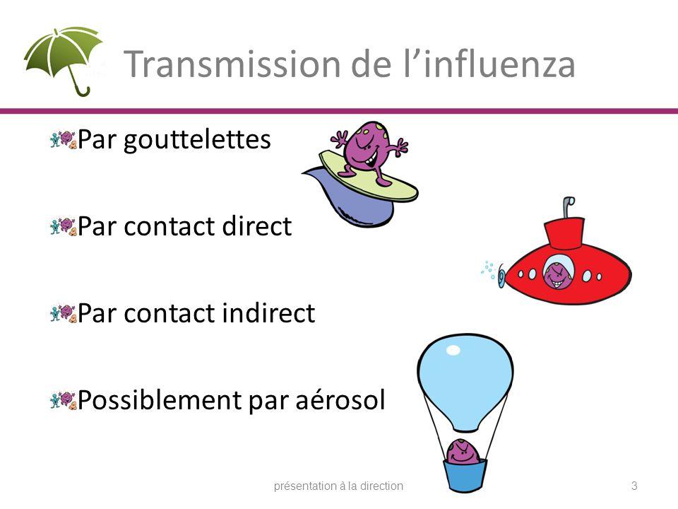 Qui peut transmettre linfluenza .