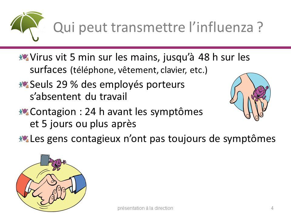 Qui peut transmettre linfluenza ? Virus vit 5 min sur les mains, jusquà 48 h sur les surfaces (téléphone, vêtement, clavier, etc.) Seuls 29 % des empl