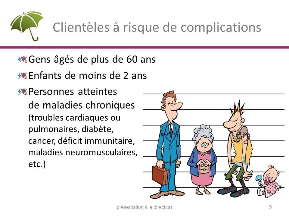 Clientèles à risque de complications Gens âgés de plus de 60 ans Enfants de moins de 2 ans Personnes atteintes de maladies chroniques (troubles cardiaques ou pulmonaires, diabète, cancer, déficit immunitaire, maladies neuromusculaires, etc.) présentation à la direction5