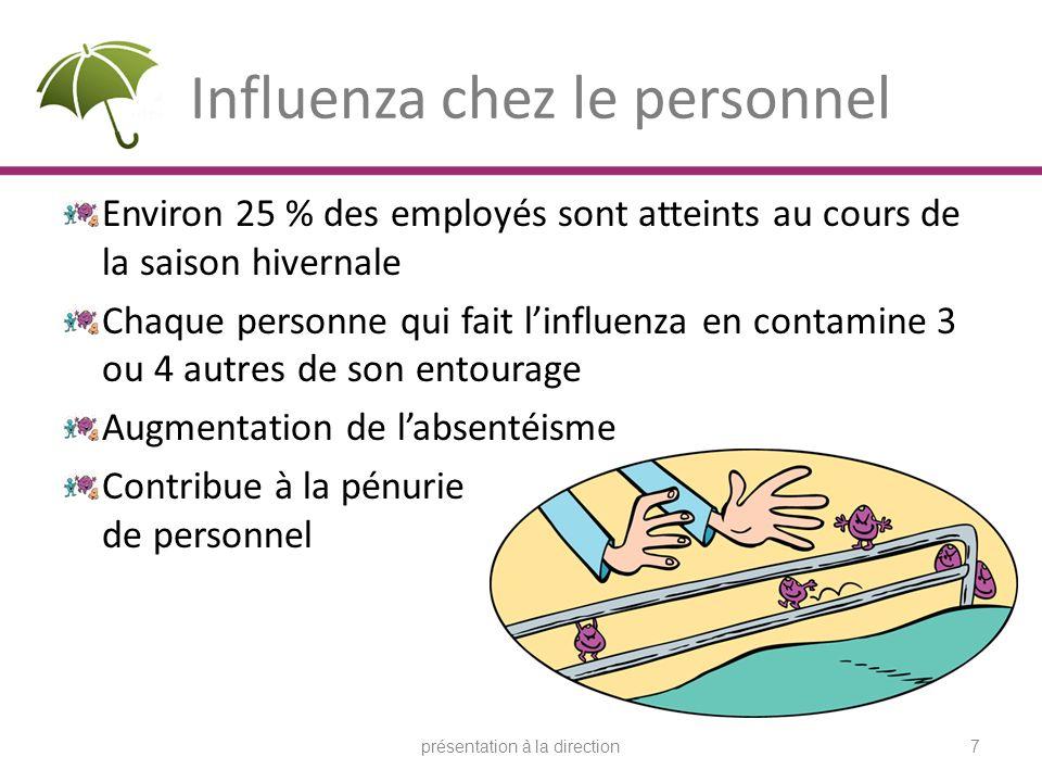 Influenza chez le personnel Environ 25 % des employés sont atteints au cours de la saison hivernale Chaque personne qui fait linfluenza en contamine 3 ou 4 autres de son entourage Augmentation de labsentéisme Contribue à la pénurie de personnel présentation à la direction7