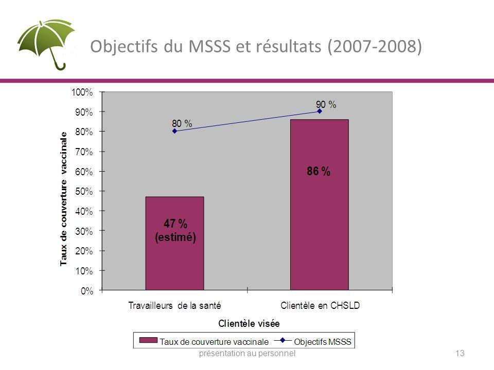 Objectifs du MSSS et résultats (2007-2008) 13présentation au personnel