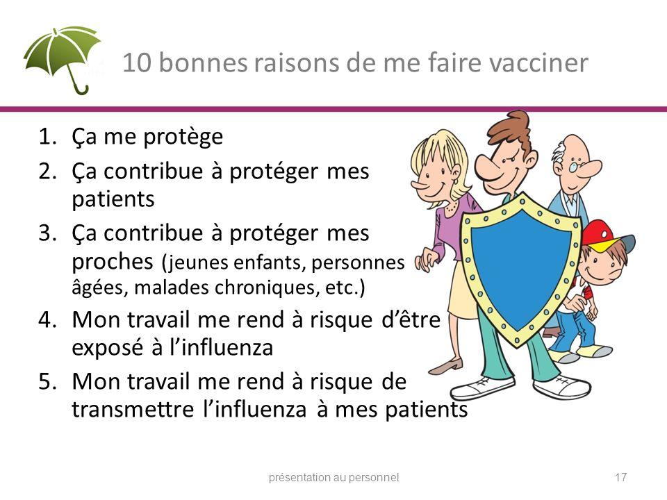 10 bonnes raisons de me faire vacciner 17 1.Ça me protège 2.Ça contribue à protéger mes patients 3.Ça contribue à protéger mes proches (jeunes enfants