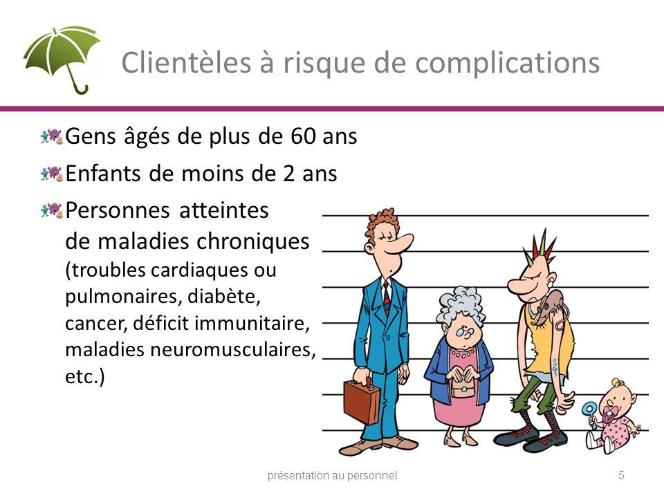 Clientèles à risque de complications Gens âgés de plus de 60 ans Enfants de moins de 2 ans Personnes atteintes de maladies chroniques (troubles cardia