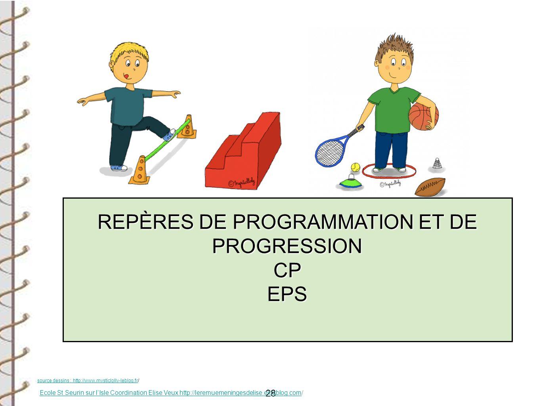 28 REPÈRES DE PROGRAMMATION ET DE PROGRESSION CPEPS Ecole St Seurin sur lIsle Coordination Elise Veux http://leremuemeningesdelise.eklablog.comEcole S