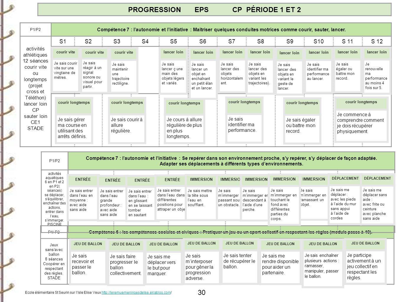 30 P1/ P2 Compétence 6 : les compétences sociales et civiques : Pratiquer un jeu ou un sport collectif en respectant les règles (module passe à 10). J