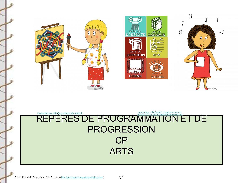 31 REPÈRES DE PROGRAMMATION ET DE PROGRESSION CPARTS Ecole élémentaire St Seurin sur lIsle Elise Veux http://leremuemeningesdelise.eklablog.com/http:/