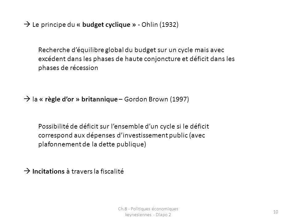 Ch.8 - Politiques économiques keynesiennes - Diapo 2 10 Le principe du « budget cyclique » - Ohlin (1932) Recherche déquilibre global du budget sur un cycle mais avec excédent dans les phases de haute conjoncture et déficit dans les phases de récession la « règle dor » britannique – Gordon Brown (1997) Possibilité de déficit sur lensemble dun cycle si le déficit correspond aux dépenses dinvestissement public (avec plafonnement de la dette publique) Incitations à travers la fiscalité