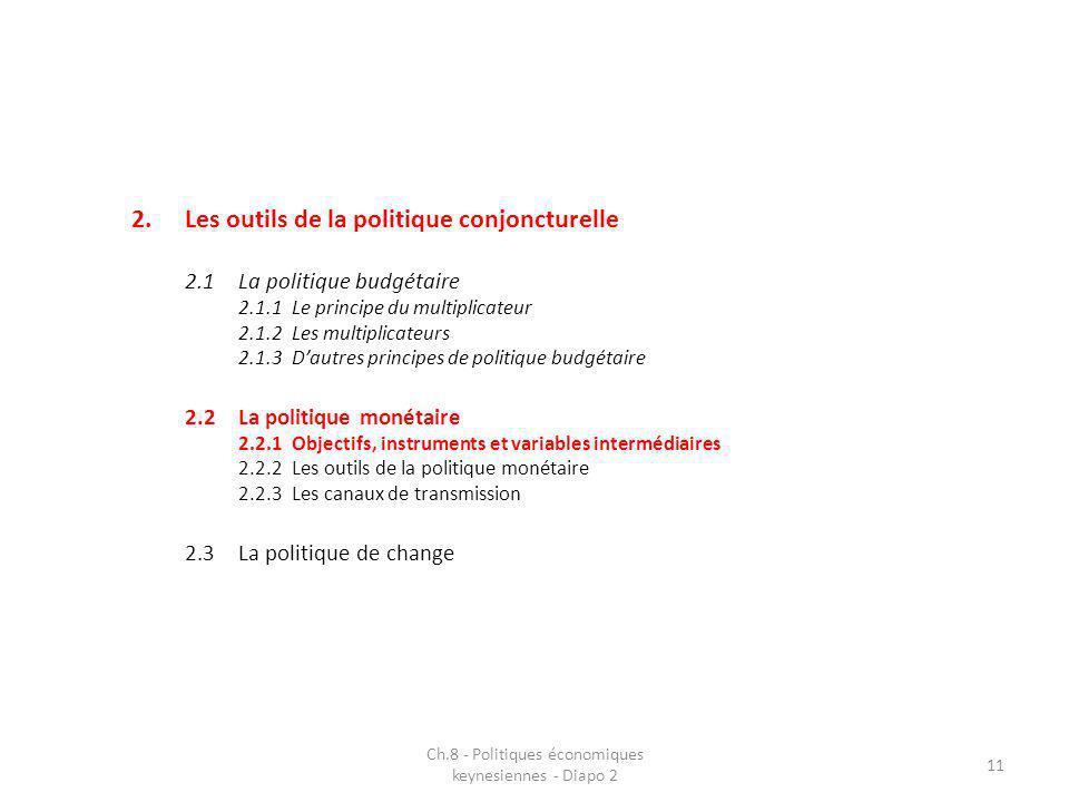 2.Les outils de la politique conjoncturelle 2.1La politique budgétaire 2.1.1Le principe du multiplicateur 2.1.2Les multiplicateurs 2.1.3Dautres principes de politique budgétaire 2.2La politique monétaire 2.2.1Objectifs, instruments et variables intermédiaires 2.2.2Les outils de la politique monétaire 2.2.3Les canaux de transmission 2.3La politique de change Ch.8 - Politiques économiques keynesiennes - Diapo 2 11