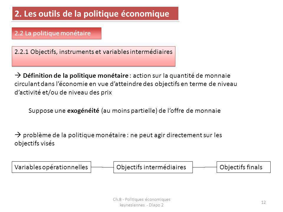 Ch.8 - Politiques économiques keynesiennes - Diapo 2 12 2. Les outils de la politique économique 2.2 La politique monétaire 2.2.1 Objectifs, instrumen