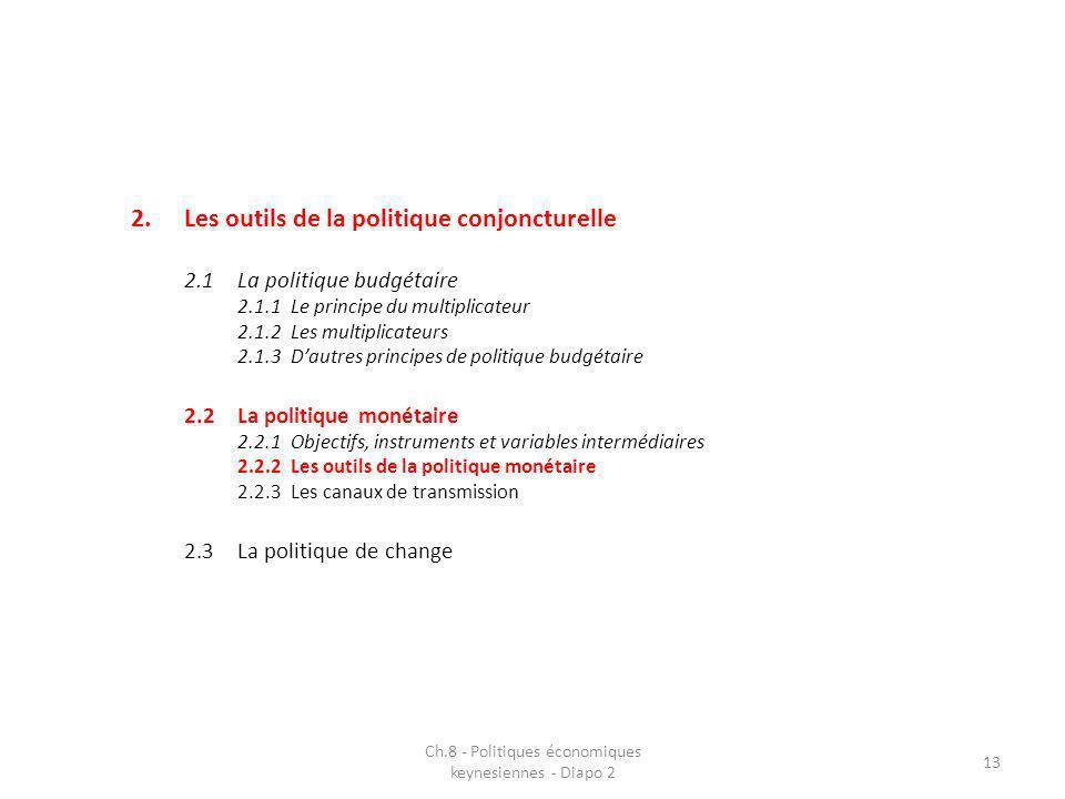 2.Les outils de la politique conjoncturelle 2.1La politique budgétaire 2.1.1Le principe du multiplicateur 2.1.2Les multiplicateurs 2.1.3Dautres principes de politique budgétaire 2.2La politique monétaire 2.2.1Objectifs, instruments et variables intermédiaires 2.2.2Les outils de la politique monétaire 2.2.3Les canaux de transmission 2.3La politique de change Ch.8 - Politiques économiques keynesiennes - Diapo 2 13