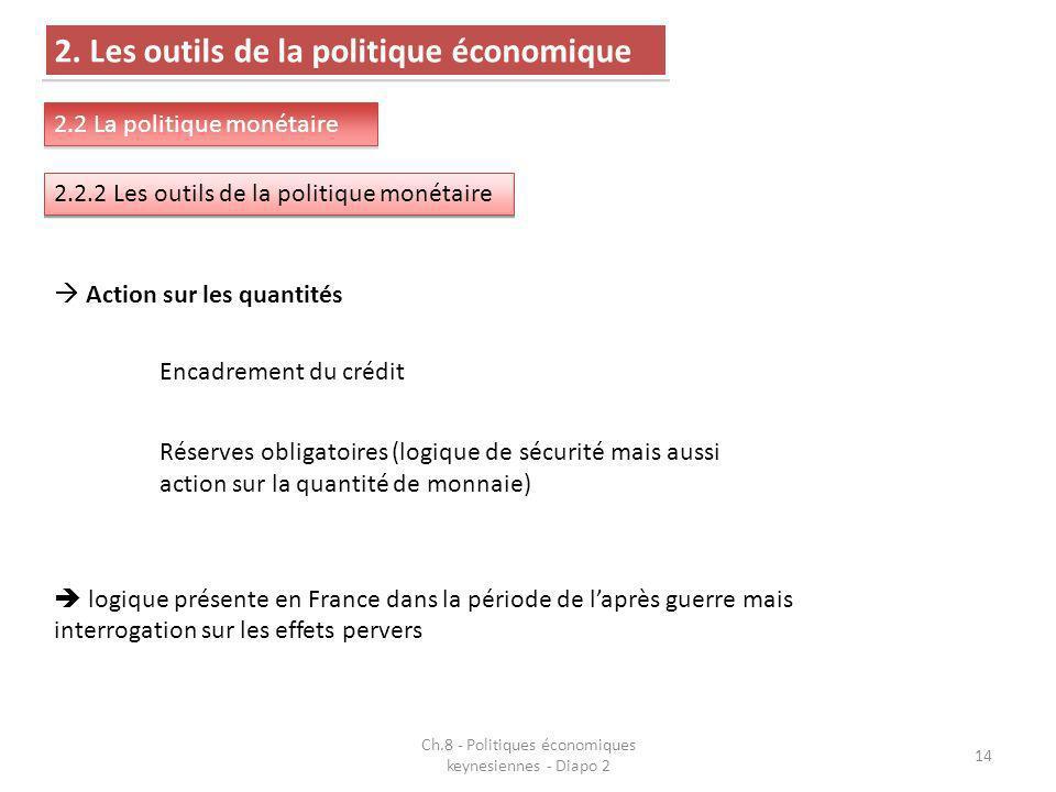 Ch.8 - Politiques économiques keynesiennes - Diapo 2 14 2. Les outils de la politique économique 2.2 La politique monétaire 2.2.2 Les outils de la pol