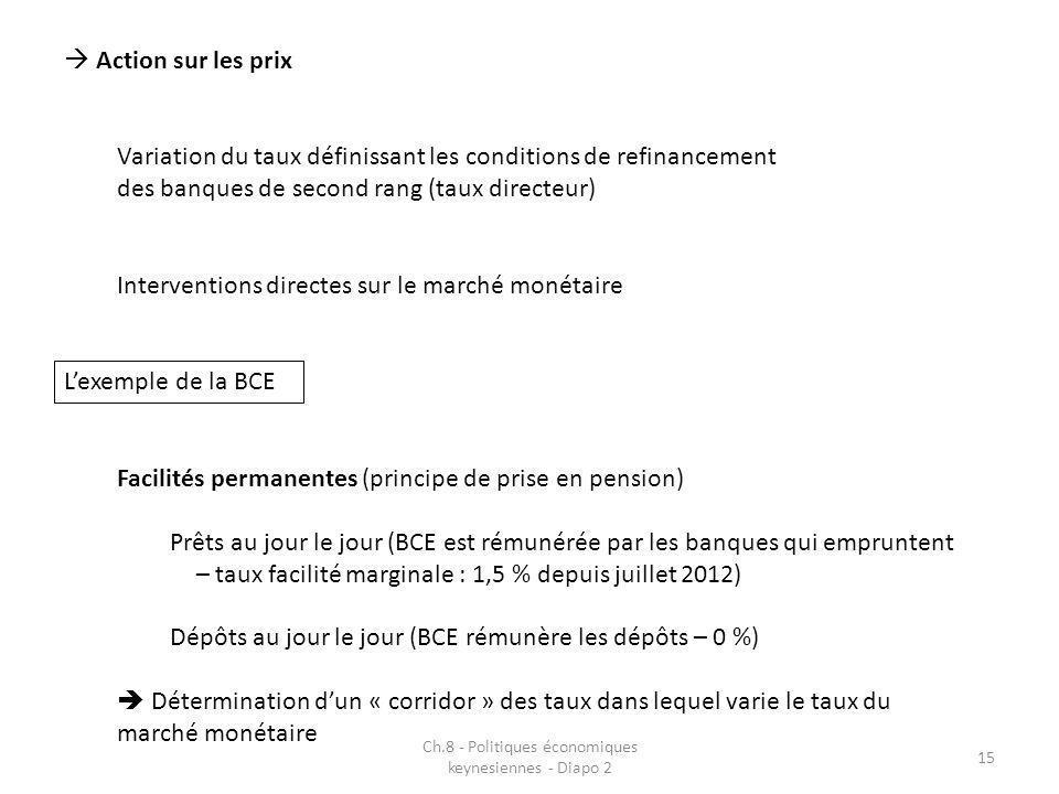 Ch.8 - Politiques économiques keynesiennes - Diapo 2 15 Action sur les prix Variation du taux définissant les conditions de refinancement des banques